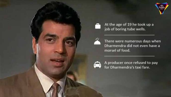 Image result for Dharmendra SUCCESS FORMULA